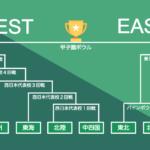 アメフト リーグ編成