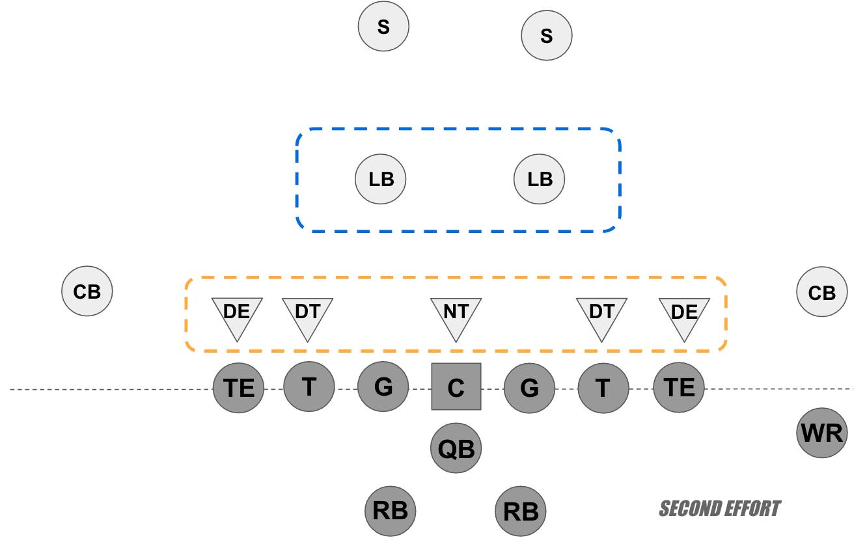 5-2(ファイブ ツー)ディフェンス